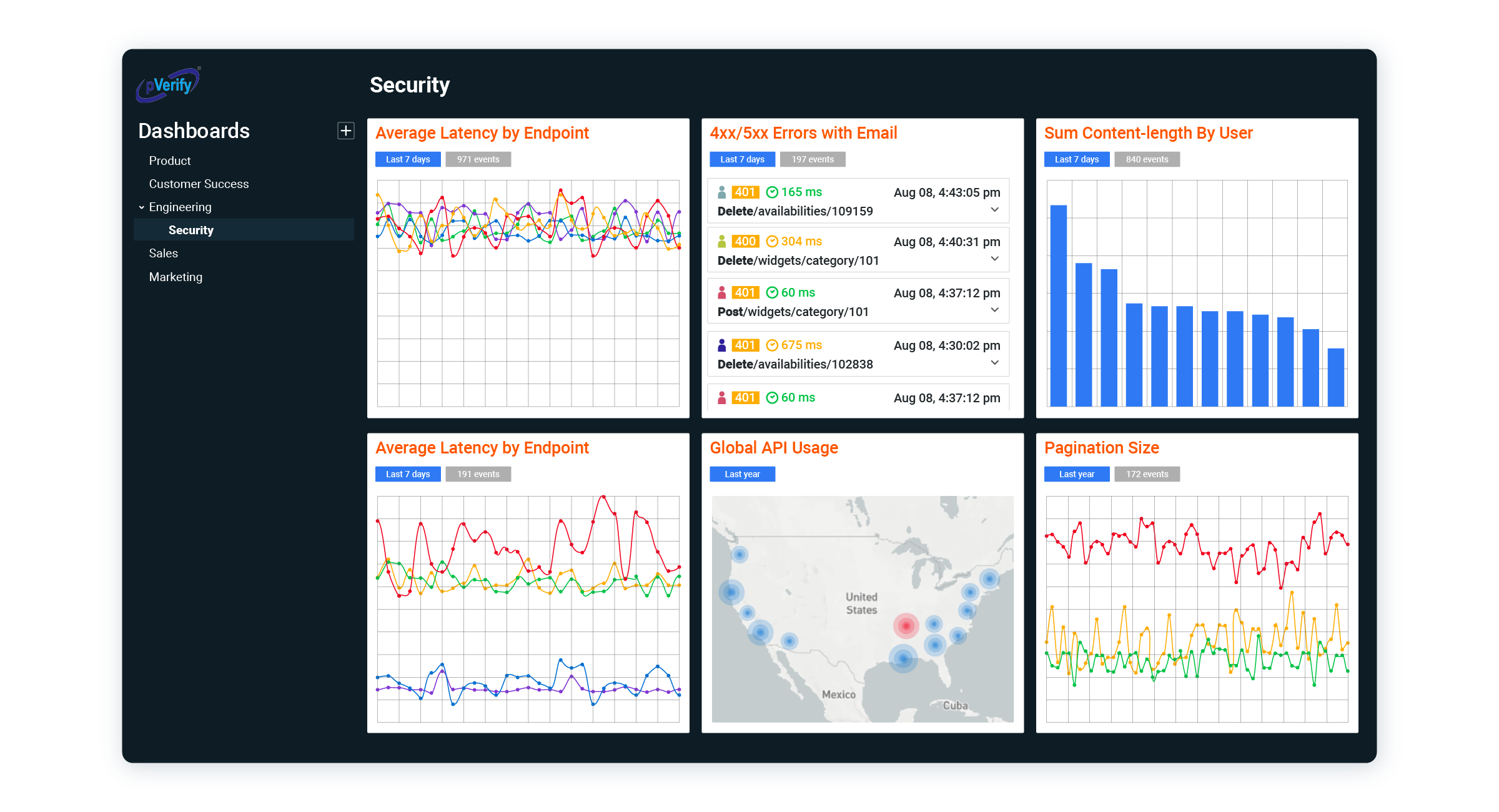 Share Actionable Insights With Your Customers